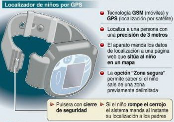vigila-a-tus-ninos-con-gps-child-locator